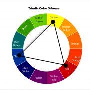 ترکیب رنگ چیدمان منزل