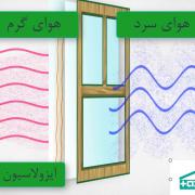 جلوگیری از ورود سرما از پنجره